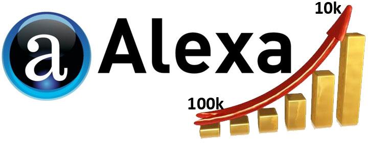 رتبه الکسا رتبه بندی الکسا (Alexa) چیست؟