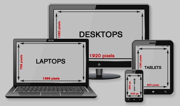 سایت واکنش گرا اهمیت طراحی وب سایت واکنش گرا (RESPONSIVE)